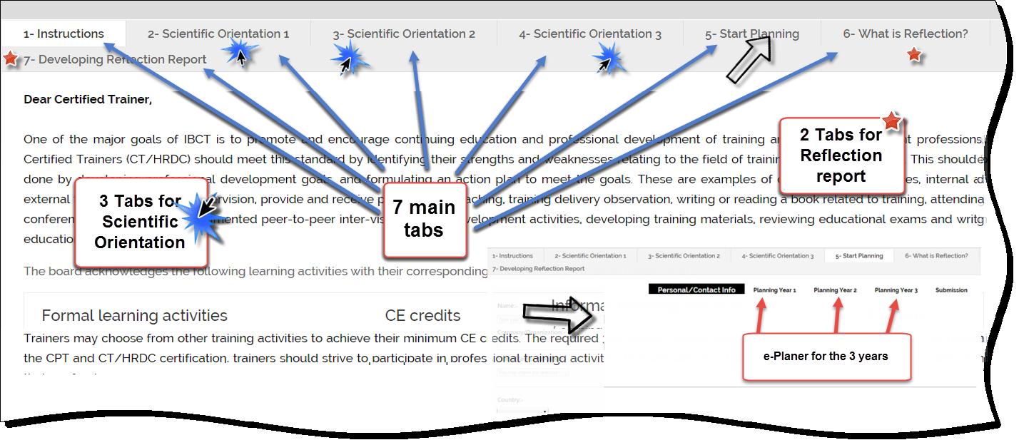 IBCT Online Recertification System